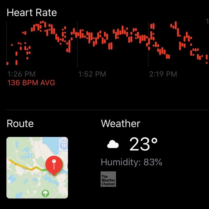 Heartrate graph and route