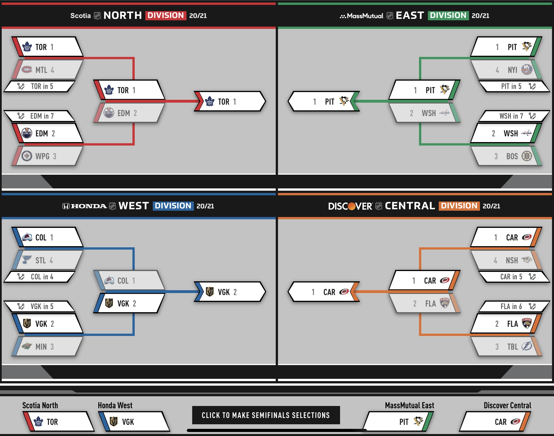 NHL Bracket challenge showing the Penguins, Hurricanes, Leafs, and Golden Knights advancing to the final four.